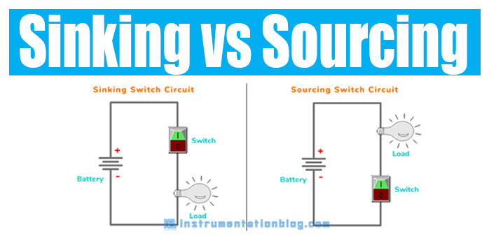 sinking and sourcing