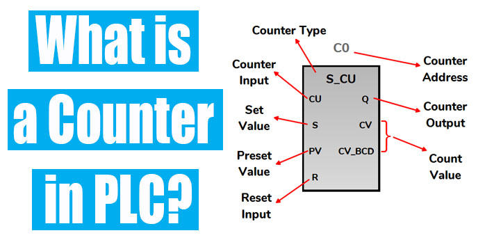 PLC Counter
