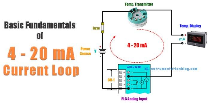 4-20mA Current Loop