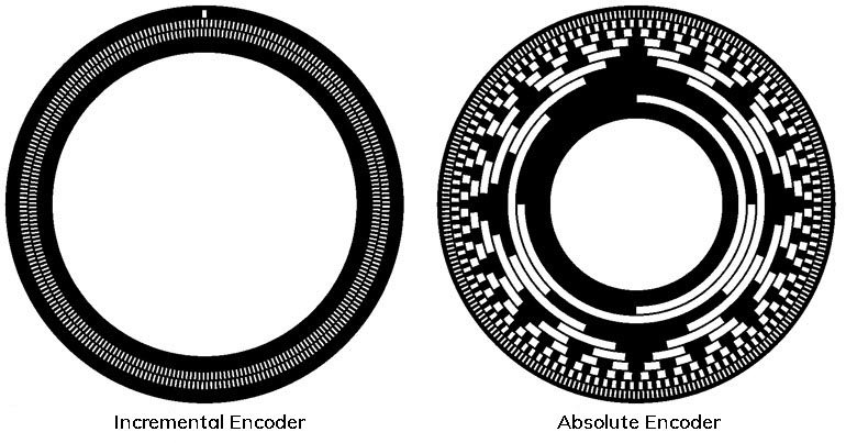 what are encoders