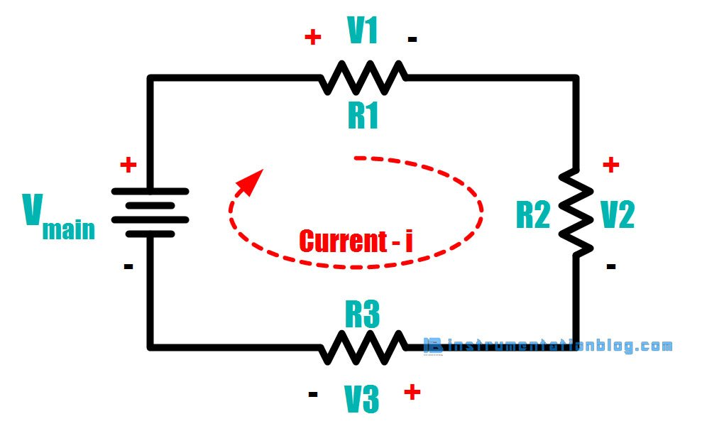 4-20 ma current loop