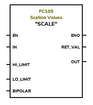 Scaling and Unscaling in PLC