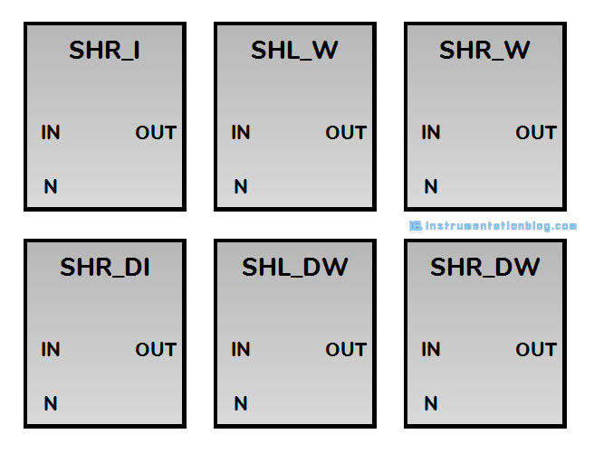 shift and rotate instructions